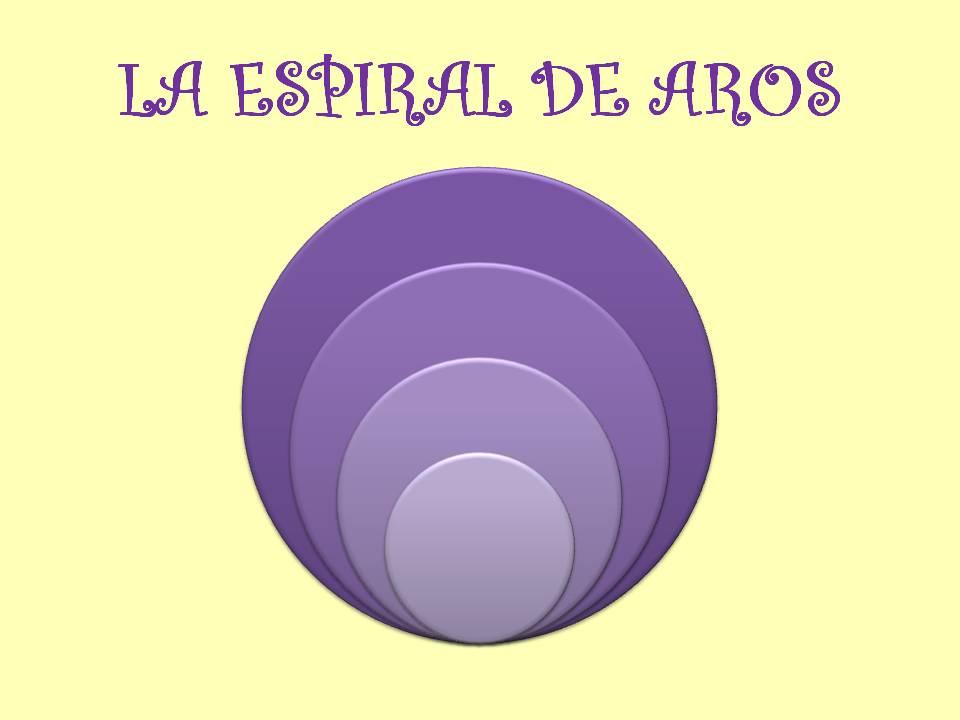 imagen espiral aros